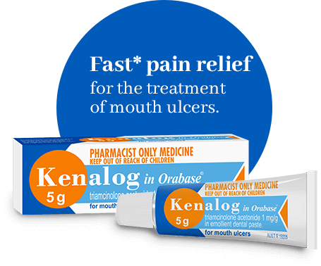 fast pain relief kenalog